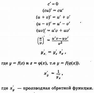 Таблица сложной производной функции