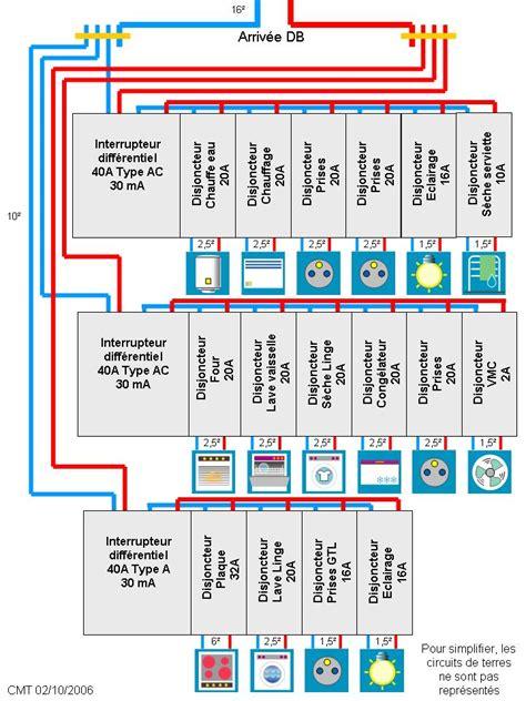 schema cuisine norme branchement tableau 233 lectrique cuisine salle de bain