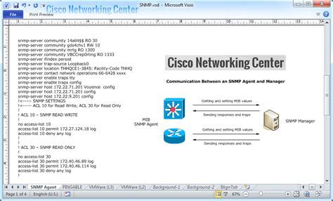 cisco router configuration template how to configure snmp cisco and basic commands for
