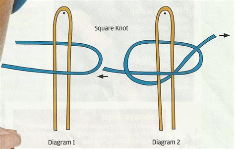 How To Tie A Square Knot Step By Step - square knot bracelet 183 how to braid a braided bead