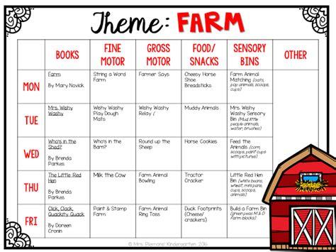 kindergarten themes lesson plans tot school farm mrs plemons kindergarten