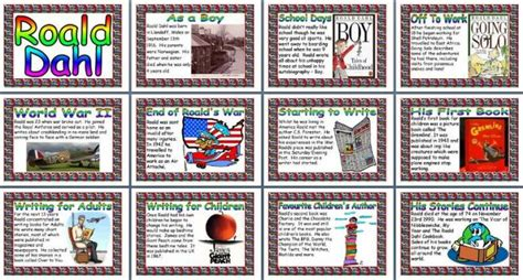 roald dahl biography ks2 ppt literacy resource roald dahl biography printable posters