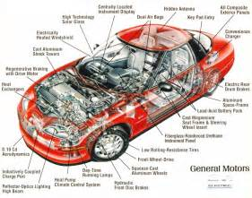 Truck Cer Parts You Are Displaying Auto Parts Names All Cars Diagrams