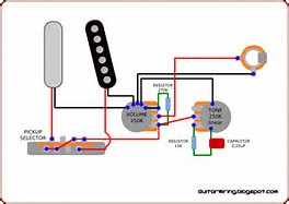 telecaster hs wiring diagram telecaster hs wiring diagram collections