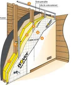 isolation thermique des murs par l int 233 rieur