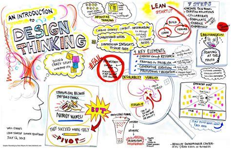 design thinking graphic design thinking essential problem solving 101 it s more