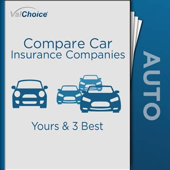 Compare Auto Insurance Companies by Learn Who Has The Best Car Insurance Rates In Your State