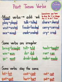 Crafting Table 3 Best 25 Past Tense Ideas On Pinterest Verb Tenses