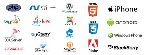 mobile software development tools software development