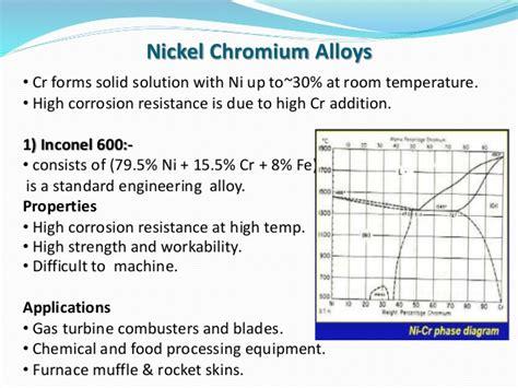 chromium at room temperature nickel its alloys