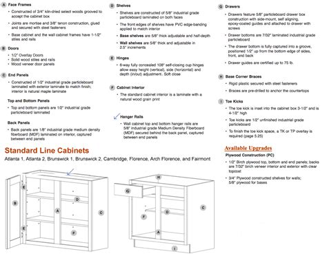 kitchen cabinet specifications product information for kitchen cabinets bathroom