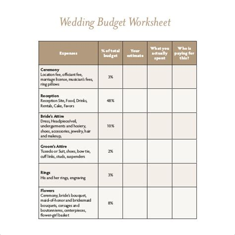 22 wedding budget templates free sle exle