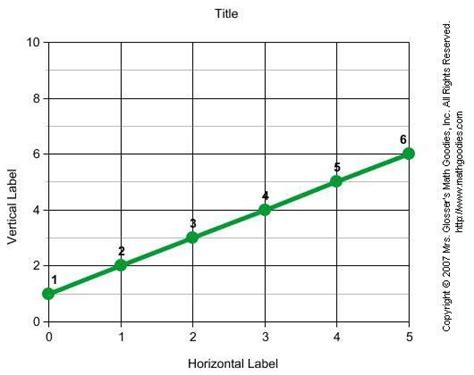 draw graph how to make a line graph