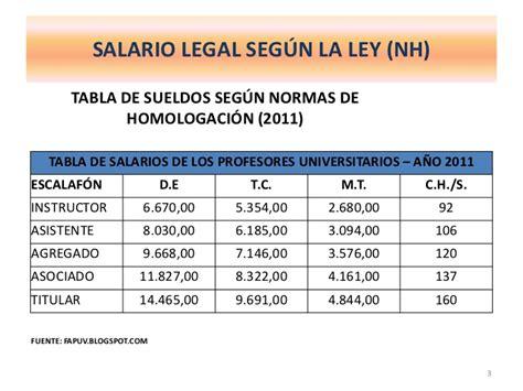 salario legal 2011 c o n f l i c t o u n i v e r s i t a r i o c l a s e 16