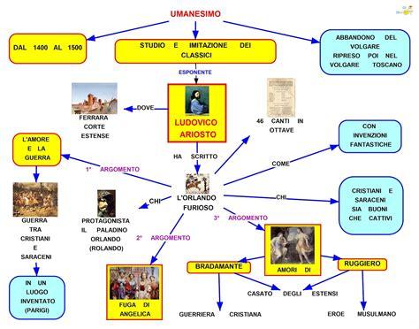 illuminismo mappa concettuale lezioni secondag2013