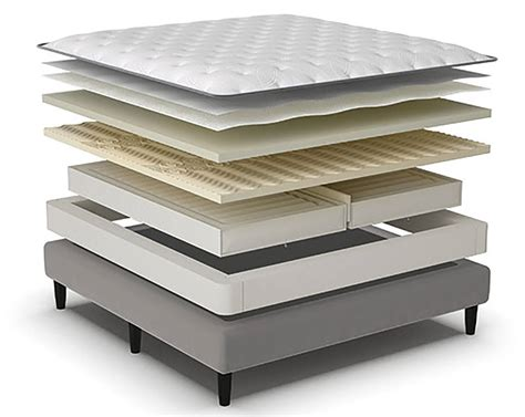 Sleep Number Beds Reviews by Sleep Number P 5 Vs M 7 Which Model Should You