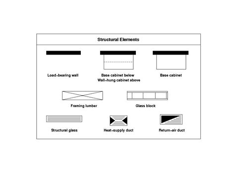House Plan Symbols by Blueprint Symbols