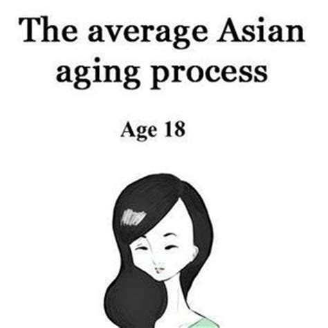 Asian Women Aging Meme - meme center deadlychef profile