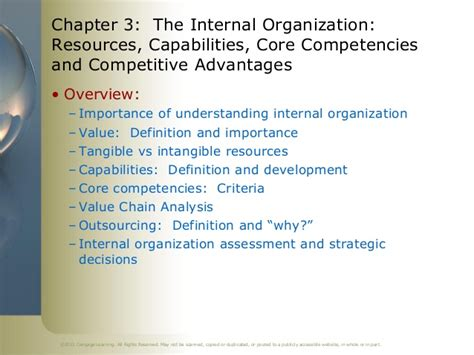 chp 3 the business of product management chapter 3 the internal organization resources