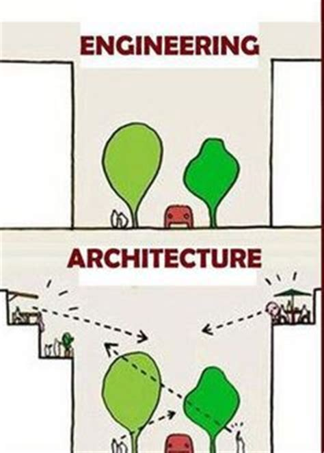 architect vs civil engineer who is better an architect s is a civil engineer s nightmare
