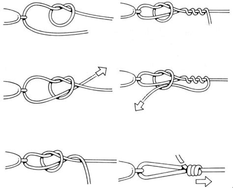 Beginners Upholstery Tips Amp Tactics Tying The Non Slip Loop Knot Fly Life