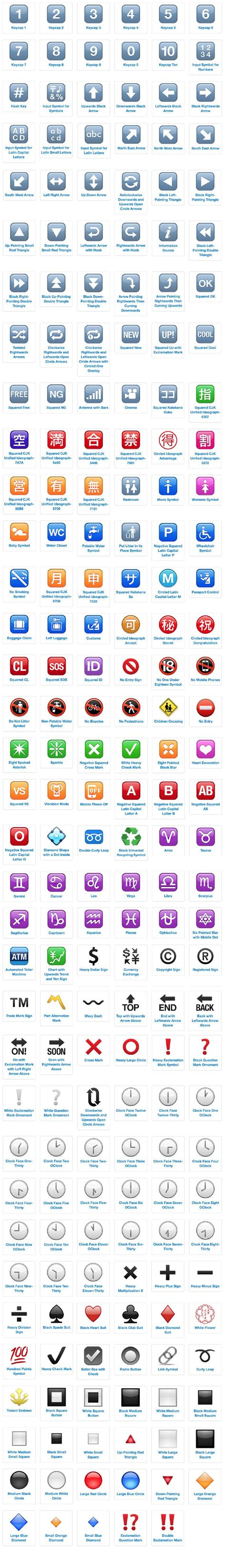 emoji list best 25 emoji quiz ideas on pinterest emoji 2 answer