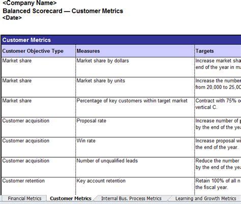 Balanced Scorecard Template Excel by Balanced Scorecard Template Excel Pictures To Pin On