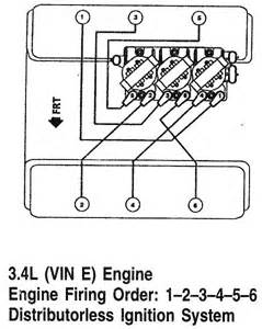 chevrolet s 10 2 8 1993 auto images and specification