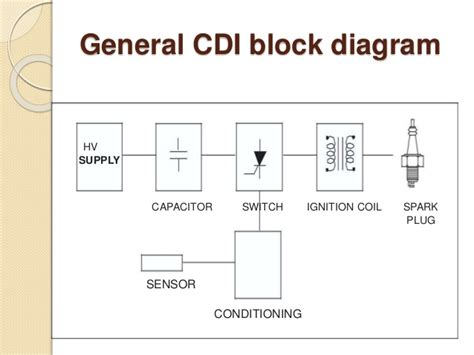 capacitor discharge ignition cdi system capasitor discharge ignition ppt