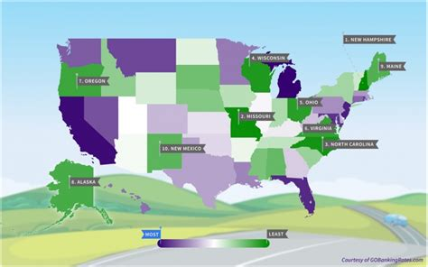 cheapest states the cheapest state to own a car new hshire
