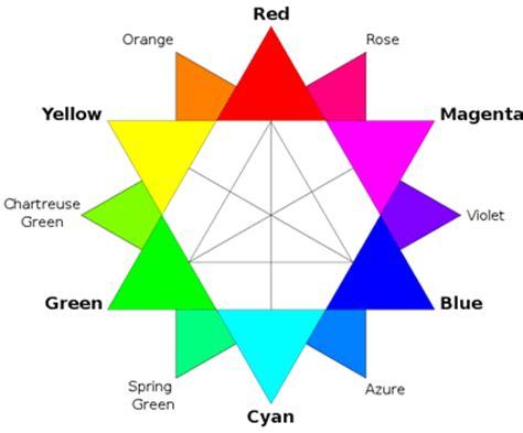 additive color wheel color additive color wheel