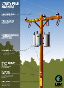 utility poles carry electrical power as well as communication lines general maintenance and