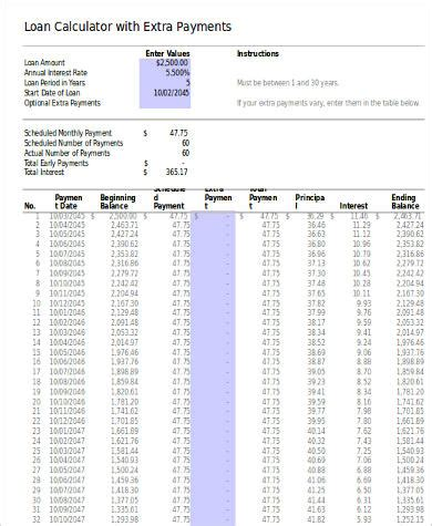 loan payment spreadsheet template loan payment spreadsheet template haisume loan worksheet
