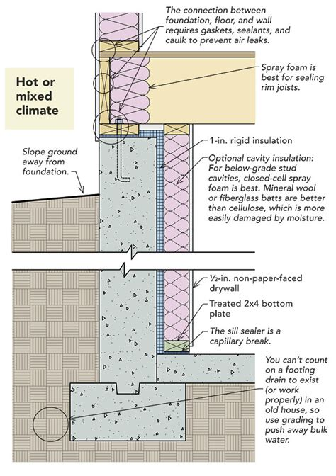 basement wall thickness 7 steps to an energy efficient house 1 the basement