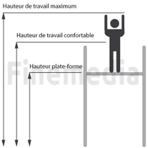 hauteur d un bureau de travail calculer les dimensions d un 233 chafaudage ooreka