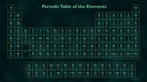 glow in the dark periodic table wallpaper
