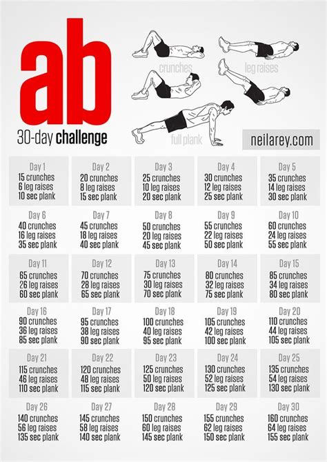 30 day mens ab challenge the world s catalog of ideas