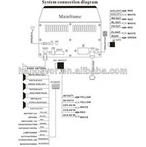 headrest monitor wiring diagram get free image about wiring diagram