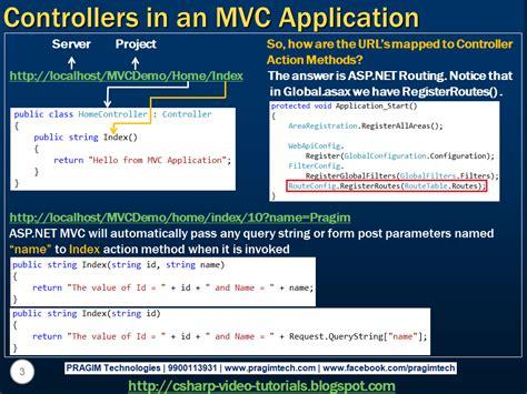 mvc video tutorial venkat sql server net and c video tutorial part 4