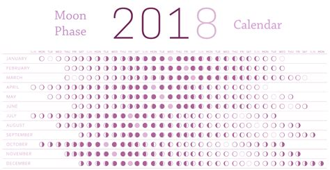 printable monthly calendar with moon phases february 2018 moon phases calendar calendar 2018