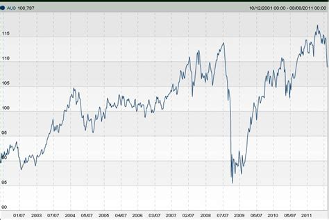 swing trading blog der forex swing trader trading blog von stefan limmer