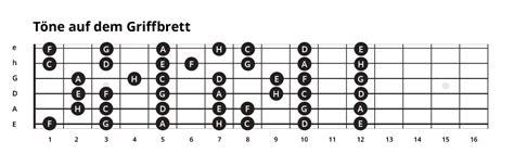 wo liegen die noten auf der gitarre die t 246 ne auf dem griffbrett e gitarre my dear