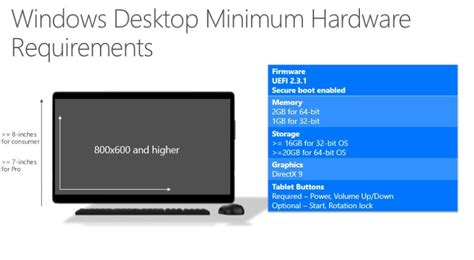 minimum ram requirements for windows 7 windows 10 for pc minimum system requirements