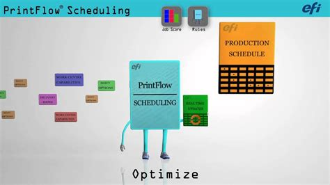 efi workflow efi automated workflow experience schedule 4 of 6