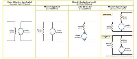 induktor pada rangkaian dc induktor arus dc 28 images induktor pada arus ac 28 images belajar dan berdoa induktor pada