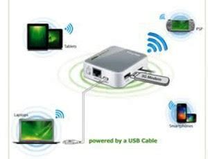 Harga Wifi Router Tp Link Tl Mr3020 tp link tl mr3020 wifi hotspot 3g harga murah zhaed ben tho
