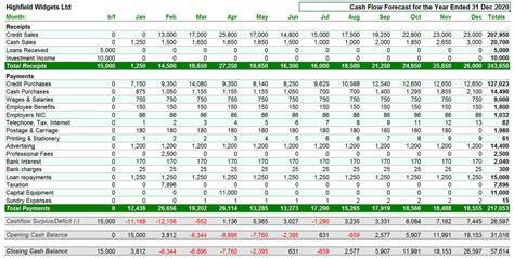 cash flow forecasting spreadsheet mrspreadsheet