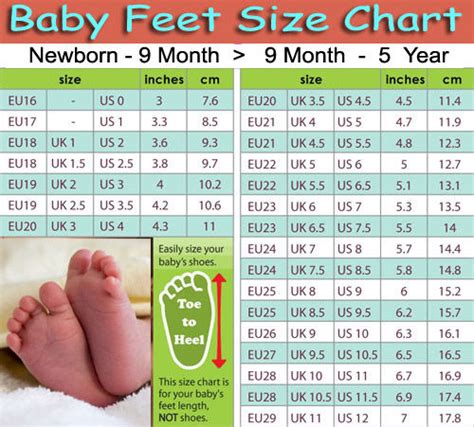 baby chest size chart knitting infant foot sizes useful for sock knitting crochet