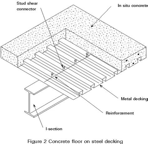 Garage Roof Truss Design esdep lecture note wg14
