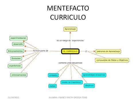 Modelos Curriculares Definicion Y Componentes Calam 233 O Mentefacto Curriculo Y Adaptaciones Curriculares